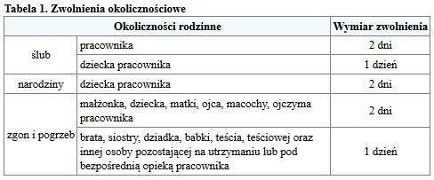 /Gazeta Podatkowa