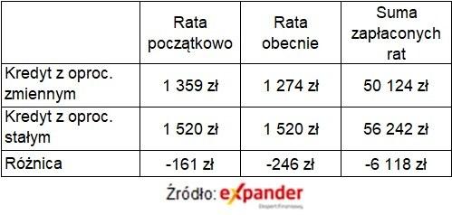 /Expander.pl