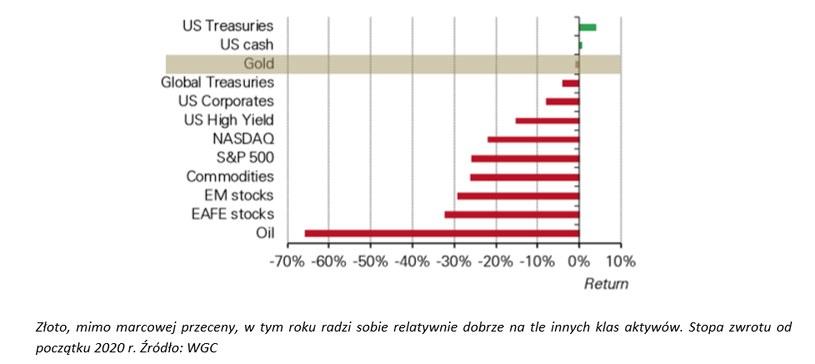 /TMS Brokers SA