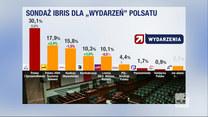 """""""Wydarzenia"""": Fundusz Odbudowy. Polacy negatywnie oceniają ugrupowania, które nie poparły ratyfikacji"""