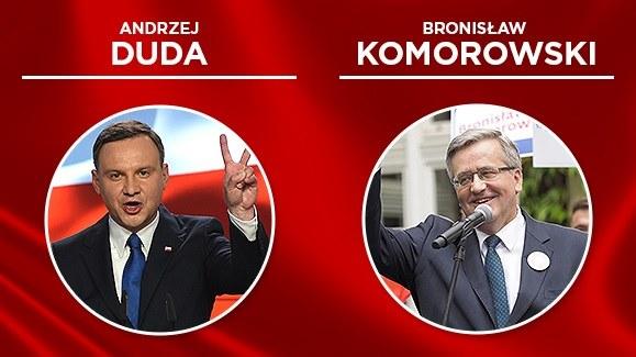 Andrzej Duda i Bronisław Komorowski biorą udział w kolejnej debacie przed II turą /