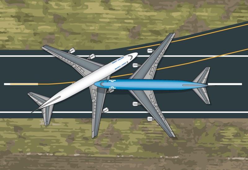 Animacja zderzenia samolotów linii PanAm (z lewej) i KLM /Wikimedia Commons /domena publiczna