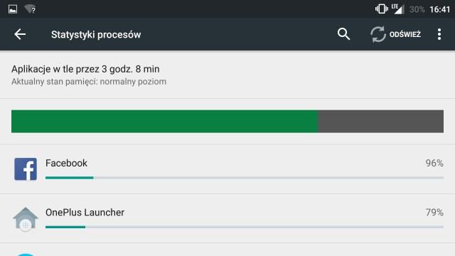 Aplikacje, które zużywają najwięcej zasobów /android.com.pl