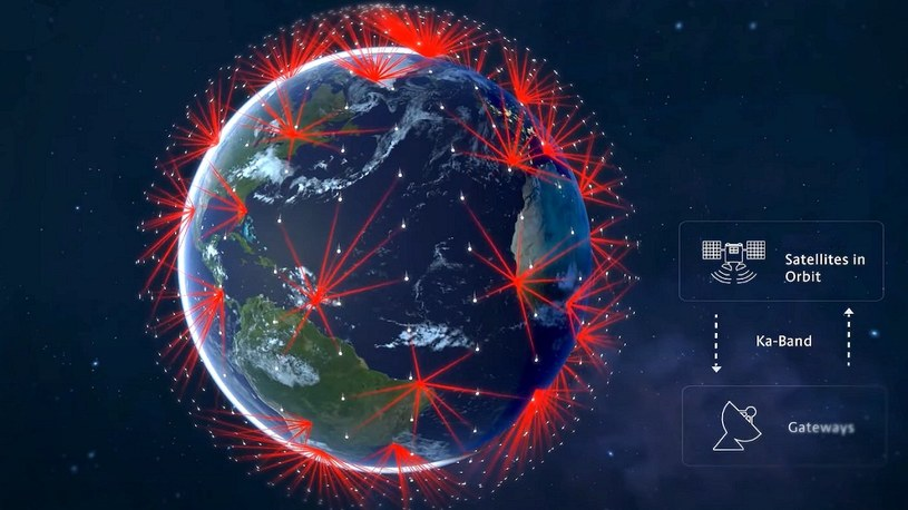 Armia USA buduje własną konstelację mikrosatelitów kosmicznego internetu [FILM] /Geekweek