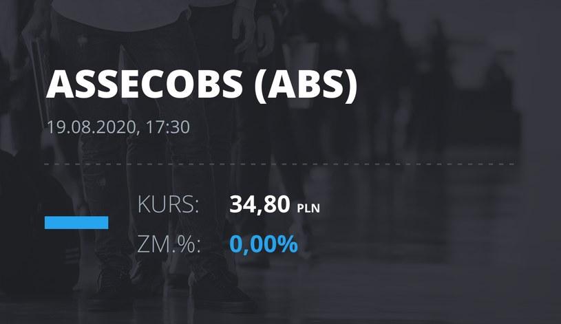 Asseco BS (ABS): notowania akcji z 19 sierpnia 2020 roku