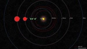 Astronomowie odkryli drugi Układ Słoneczny