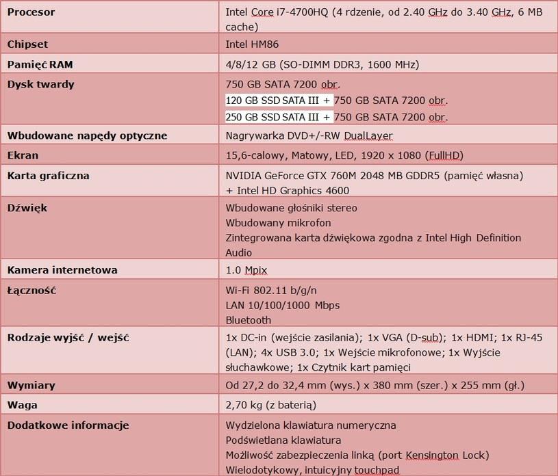 Asus G56 - specyfikacja techniczna /materiały prasowe