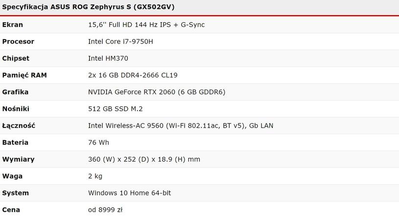 Asus ROG Zephyrus S GX502GV /ITHardware.pl