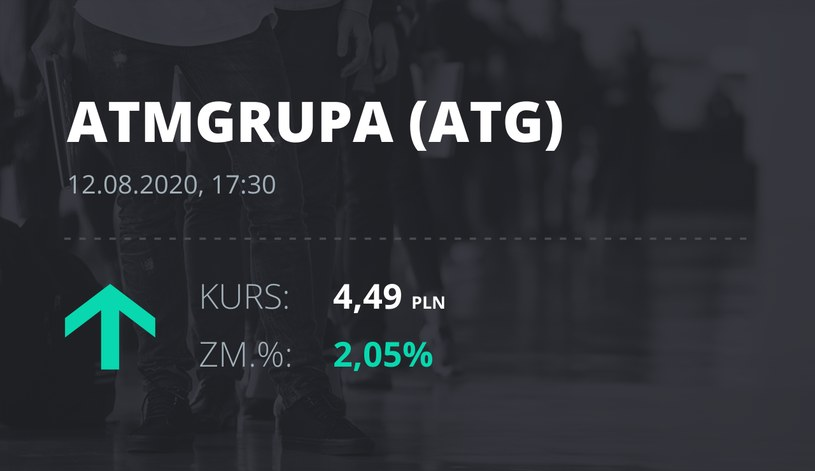 ATM Grupa (ATG): notowania akcji z 12 sierpnia 2020 roku