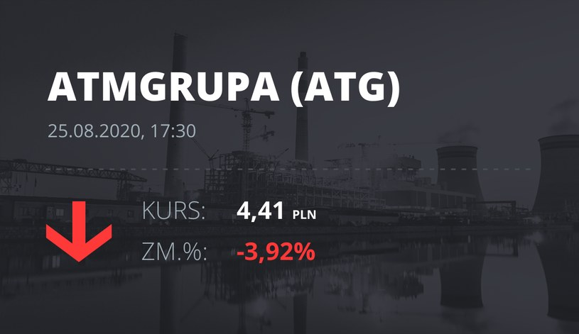 ATM Grupa (ATG): notowania akcji z 25 sierpnia 2020 roku