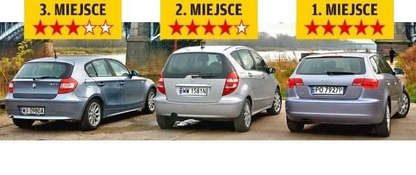 Audi A3, BMW serii 1, Mercedes klasy A - podsumowanie /Motor