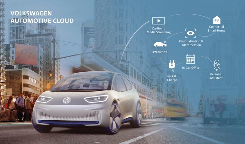 Automotive Cloud - gigantyczna moto-chmura /materiały prasowe