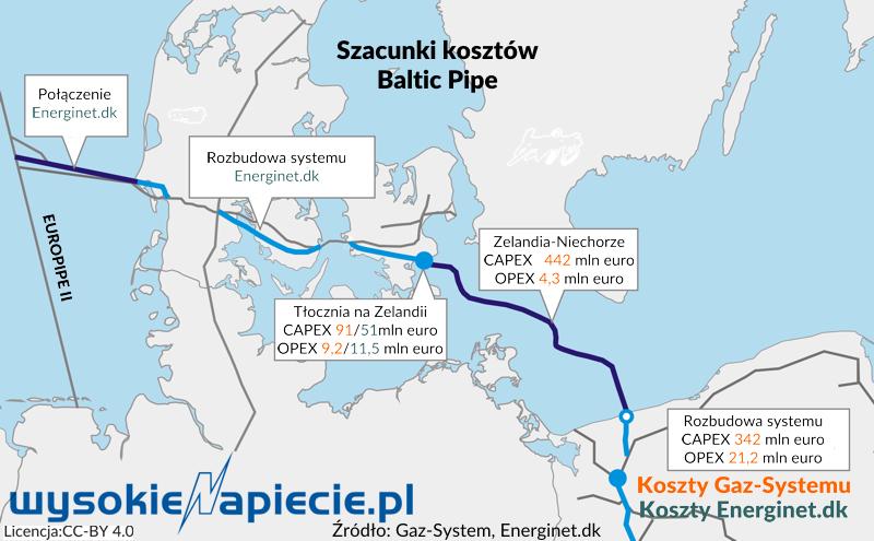 Baltic Pipe /&nbsp