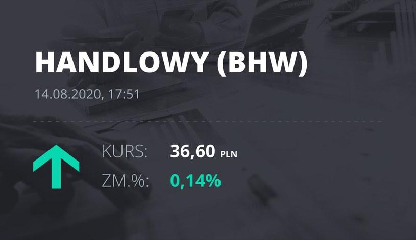 Bank Handlowy (BHW): notowania akcji z 14 sierpnia 2020 roku