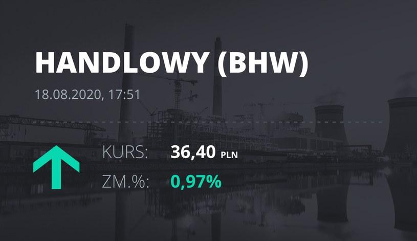 Bank Handlowy (BHW): notowania akcji z 18 sierpnia 2020 roku