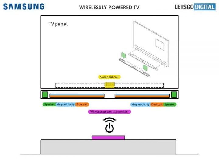 Bezprzewodowy telewizor Samsunga / fot. Let'sGoDigital /materiał zewnętrzny