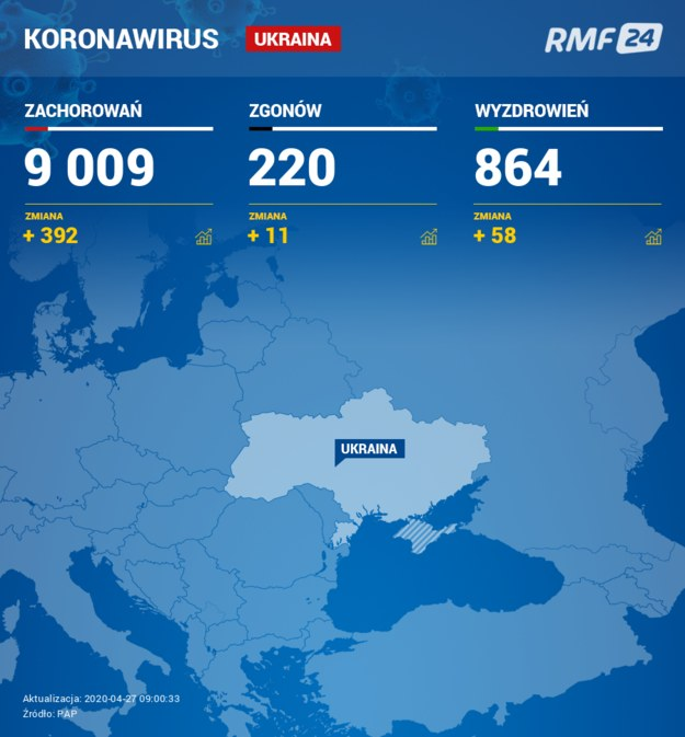 Bilans pandemii na Ukrainie /RMF FM