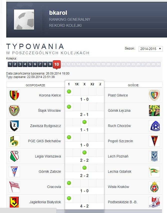 BKarol jako jedyny trafił osiem meczów na osiem w całej kolejce. /INTERIA.PL