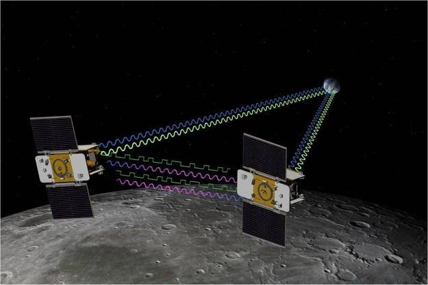 Bliźniacze sondy Grail będą szczegółowo badać nasz księżyc.    Fot. NASA /AFP