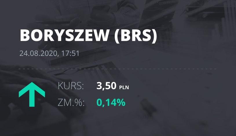 Boryszew (BRS): notowania akcji z 24 sierpnia 2020 roku