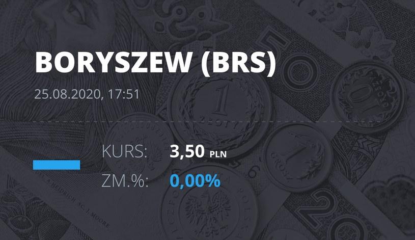 Boryszew (BRS): notowania akcji z 25 sierpnia 2020 roku