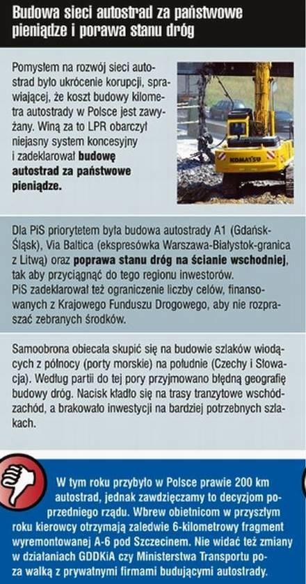 """Budowa autostrad / Kliknij /tygodnik """"Motor"""""""