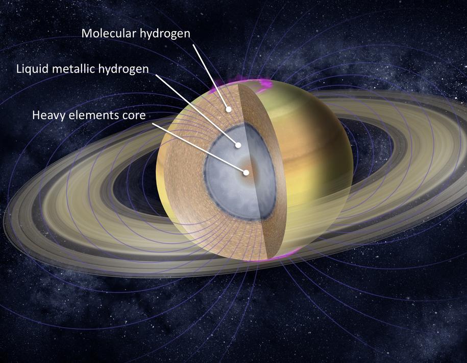 Budowa Saturna / NASA/JPL-Caltech /Materiały prasowe