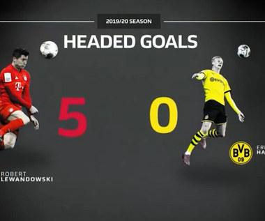 Bundesliga. Haaland kontra Lewandowski już wkrótce (ZDJĘCIA ELEVEN SPORTS). WIDEO
