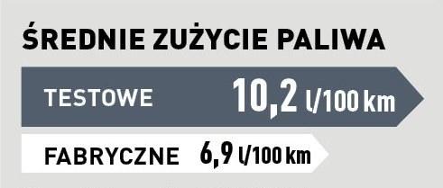 By zejść poniżej 10 l/100 km, trzeba jeździć bardzo delikatnie. /Auto Moto