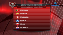 Cafe Futbol. Długa droga do Kataru. Polska zagra na MŚ? WIDEO (Polsat Sport)