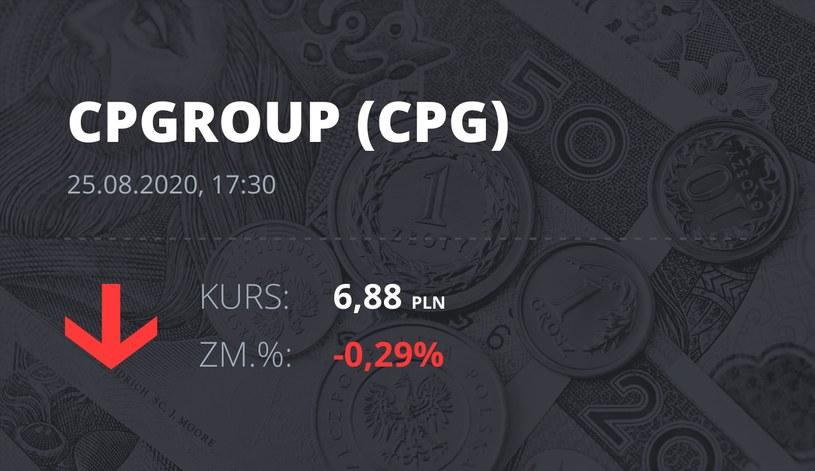 Capital Park (CPG): notowania akcji z 25 sierpnia 2020 roku