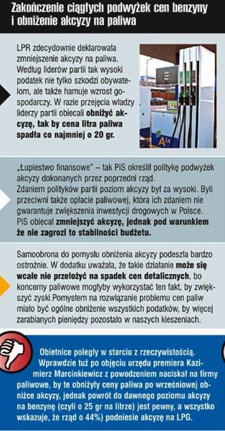"""Ceny paliwa / Kliknij /tygodnik """"Motor"""""""