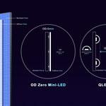 CES 2021: TLC wprowadza następną generację technologii OD ZeroTM Mini-LED