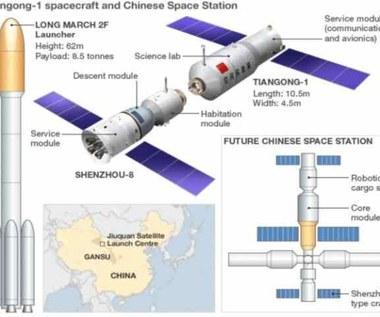 Chiny wystrzeliły kolejną część stacji kosmicznej
