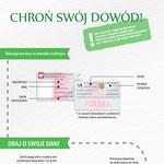Chroń swój dowód (infografika)