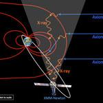 Ciemna materia wreszcie odkryta?