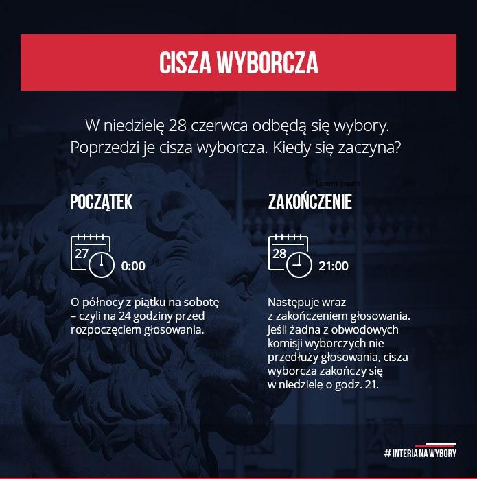 Cisza wyborcza - grafika /INTERIA.PL