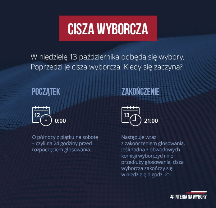 Cisza wyborcza /INTERIA.PL