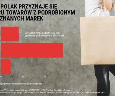 Fiecare al cincilea pol este de acord să cumpere bunuri cu mărci comerciale contrafăcute ale unor mărci cunoscute