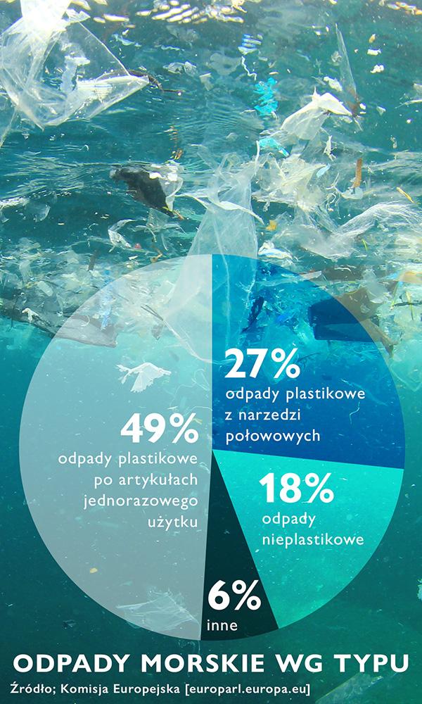 Codziennie kupujemy najróżniejsze plastikowe przedmioty, nie zdając sobie sprawy z tego, że plastik nie zniknie /INTERIA.PL/materiały prasowe