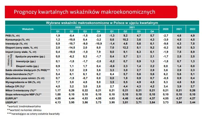 Credit Agricole Bank Polska /