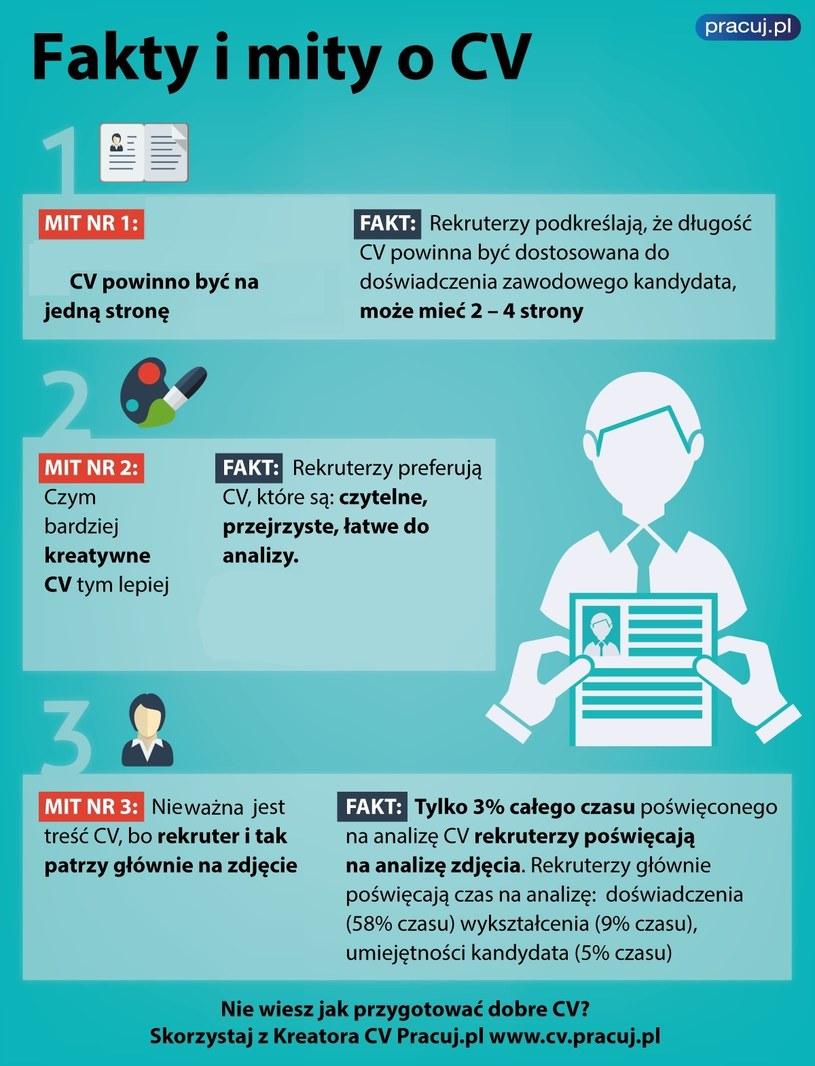 CV bez zdjęcia jest dopuszczalne /Pracuj.pl