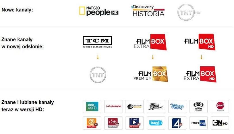 Cyfrowy Polsat - nowe kanały od 1 października /materiały prasowe