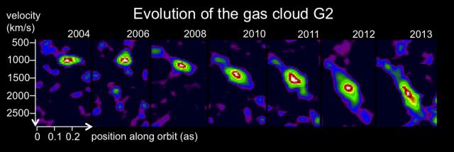 Czarna dziura mogła rozciągnąć gwiazdę G2 lub układ binarny gwiazd /materiały prasowe