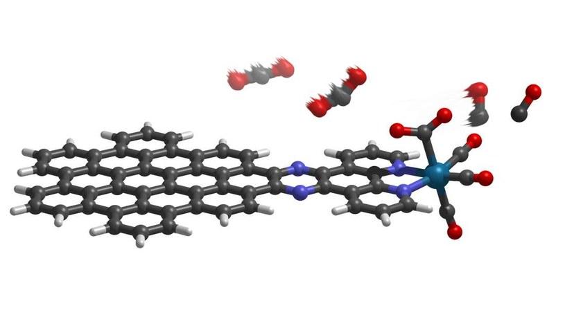 Cząsteczki CO2 oddziałują z renem (niebieski) i zamieniają je go tlenek węgla /materiały prasowe