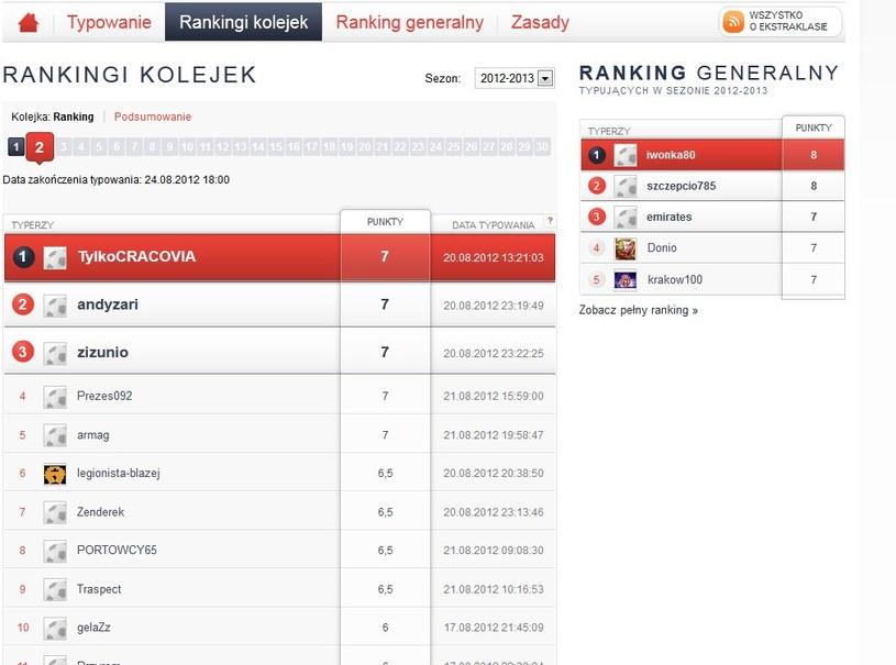 Czołówka rankingu drugiej kolejki /INTERIA.PL