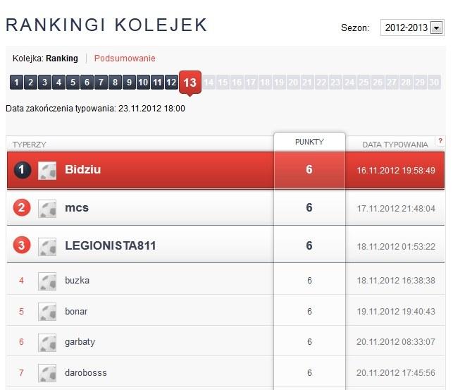 Czołówka typujących w 13. kolejce T-Mobile Ekstraklasy /INTERIA.PL