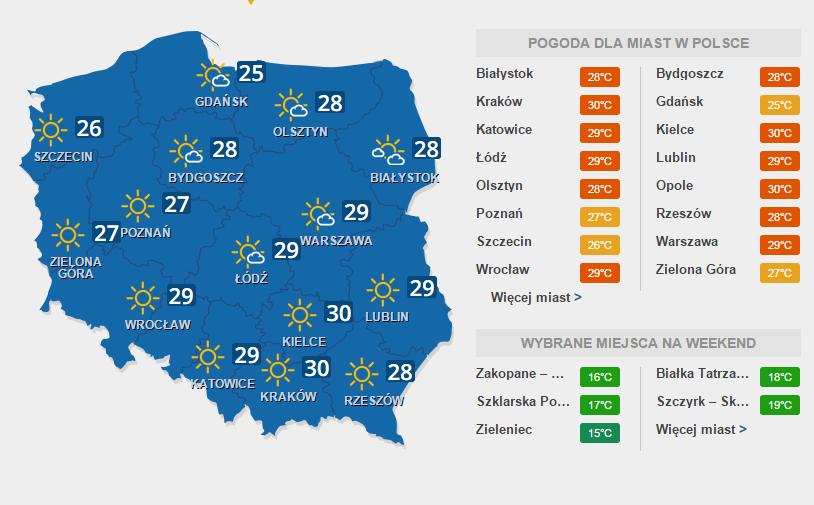 Czwartek /INTERIA.PL