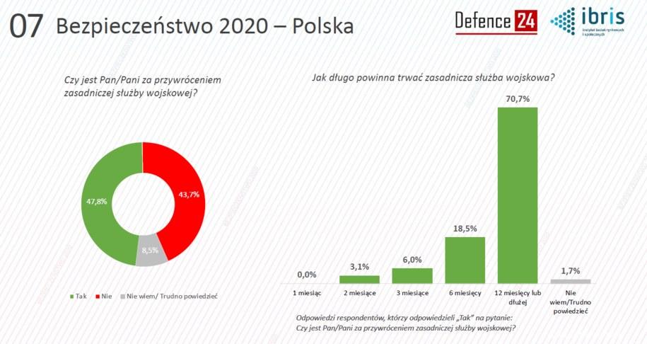 Czy Polacy chcą powrotu zasadniczej służby wojskowej? /materiały prasowe /