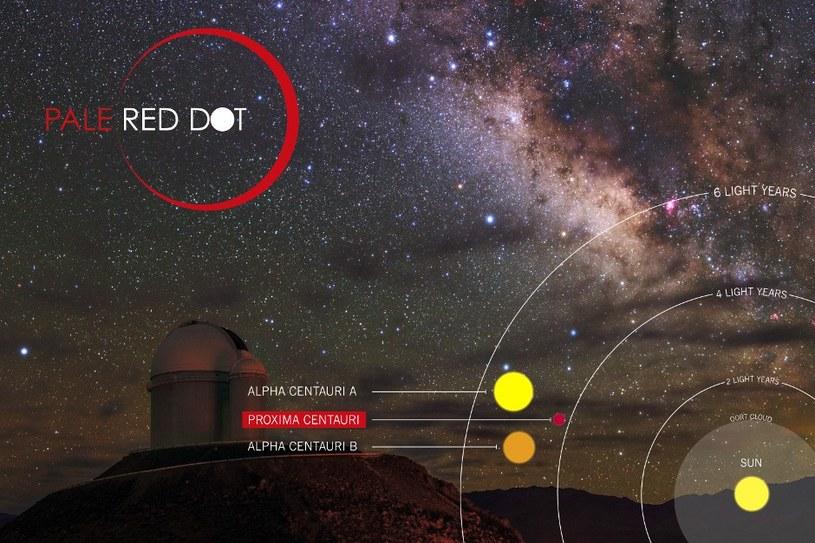 Czy program Pale Red Dot pozwoli znaleźć planety krążące wokół Proxima Centauri /materiały prasowe